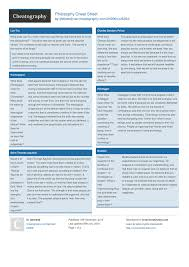 buddhist cheat sheet philosophy cheat sheet by deleted download free from