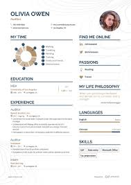 Sample Resume Portfolio 200 Free Professional Resume Examples And Samples For 2019
