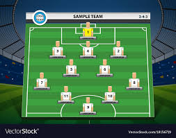 Soccer Lineups Graphic Football Team Starting Lineup Squad