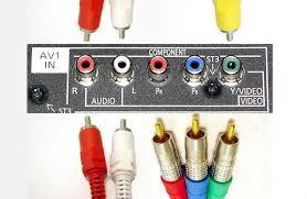 composite input tv. Contemporary Input Inside Composite Input Tv Lifewire