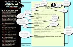 Blended Resumes Smore Newsletters
