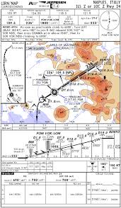 Cape Town Airport Charts Https Pilotsbriefingroom Com Airport List 2019 02 18t15 15