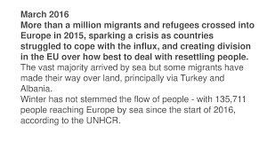 Migrant Crisis Migration To Europe Explained In Seven
