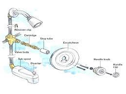 replace shower faucet change shower valve faucet bathroom faucet parts mixing valve two handle repair shower