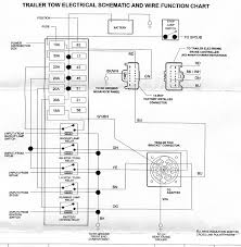 2017 ford f150 trailer plug wiring diagram wiring diagram 2009 2017 ford f 150 hitch wiring curt 51436 brake