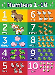 Numbers 1 10 Poster Chart Laminated 18 X 24 Double Sided Poster