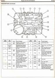 2001 ford f 150 alternator fuse box anything wiring diagrams \u2022 06 ford f150 fuse box diagram 2007 ford f150 fuse box diagram 2001 ford f150 fuse box diagram rh thinkerlife fun fuses