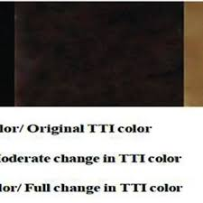 Meat Quality Chart Color Chart Developed For Comparing Tti Color Response With