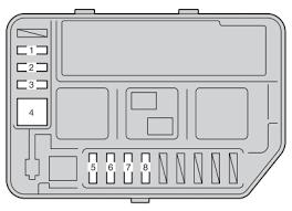 toyota yaris mk fuse box diagram auto genius toyota yaris mk3 fuse box engine compartment type b