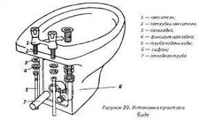правила поведения при получении сигнала о чс реферат правила поведения при получении сигнала о чс