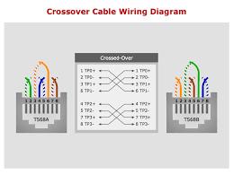 network data wiring diagram scout 800 lexus brake throughout lan cat 5 wiring diagram wall jack at Data Wiring Diagram