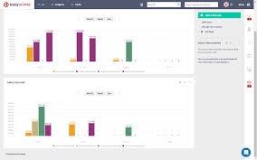 Redmine Charts Plugin Graphs And Charts Easy Redmine