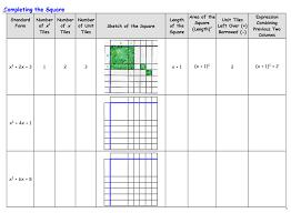 Solving Equations With Algebra Tiles Worksheet Worksheets for all ...