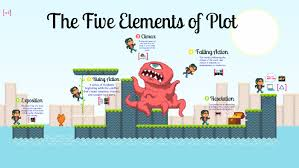 Plot Elements The Five Elements Of Plot By Joyce Aguilo On Prezi