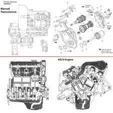 3000gt vr4 engine diagram wiring diagram load 3000gt engine diagram wiring diagram expert mitsubishi 3000gt vr4 engine diagram 3000gt vr4 engine diagram