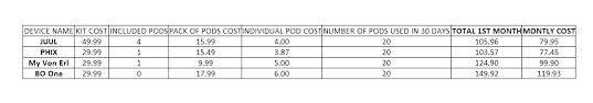 Pod Storage Cost Reviews Cloudportal Co