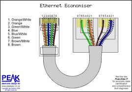 rj45 splitter wiring diagram rj45 image wiring diagram tx wiring diagram tx wiring diagrams on rj45 splitter wiring diagram