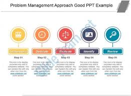 Good Powerpoint Examples Problem Management Approach Good Ppt Example Powerpoint