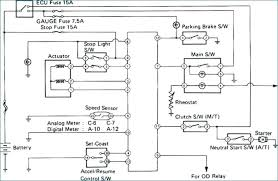 car audio wiring diagram inspirational vw polo radio wiring diagram car audio wiring diagram awesome toyota ta a wiring diagram color code electrical wiring diagrams pics