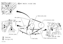 sentra belt diagram simple wiring diagram 1999 nissan sentra serpentine belt routing and timing belt diagrams prius v belt diagram sentra belt diagram
