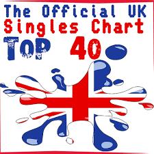 Download Bbc Radio Uk Top 40 Singles Chart 08 February
