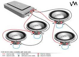 similiar 2 ohm dvc subwoofer wiring diagram keywords wiring 2 dvc 1 ohm subs to mono on wiring diagram for 4 ohm sub