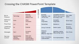 powerpoint them crossing the chasm powerpoint template slidemodel