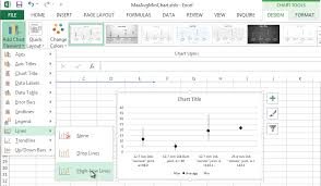 Excel Max Min Average Chart Make An Avg Max Min Chart In Microsoft Excel