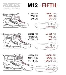 Roces Sizing Posted In The Rollerblading Community