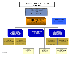 Sample Organizational Chart In Excel Excel Templates Organizational Chart Free Download Tagua