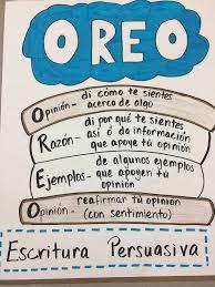 Escritura Persuasiva O R E O Anchor Chart Spanish Anchor