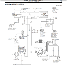 evo x wiring diagram g dohc mirage forum mitsubishi eclipse g forums g dohc mirage forum mitsubishi eclipse g forums