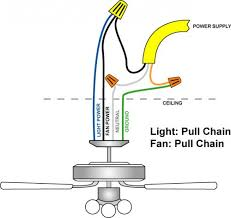 ceiling fan wiring diagram single switch wiring diagram ceiling fan split light and switches doityourself