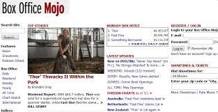 Box Office Mojo Shut Down By Amazon Imdb