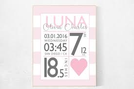 customize birth announcement wall art pink nursery decor personalized birth stats print baby stats baby keepsake baby name sign on personalized baby announcement wall art with customize birth announcement wall art pink nursery decor