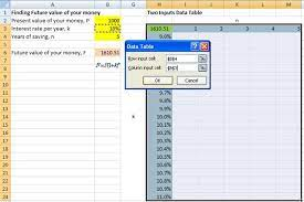 what if ysis data table in excel