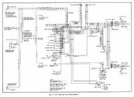 similiar 1967 corvette brake light wiring diagram keywords 81 el camino wiring diagram 81 wiring diagrams for car or truck