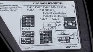 1999 chevy suburban fuse diagram wiring diagram technic 99 tahoe fuse box location wiring diagram technic99 tahoe fuse box wiring librarychevy 1500 suburban 2000