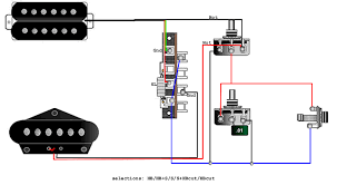 wiring diagram two single coil pickups wirdig pickups humbucker wiring guitar image about wiring diagram