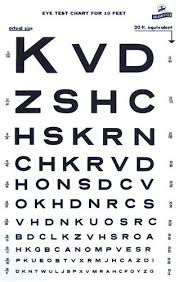 Dot Physical Eye Exam Chart 72 Unmistakable Visual Accuity Chart
