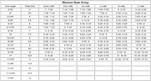 Riedell Figure Skate Size Chart 17 Unbiased Ice Skate Conversion Chart
