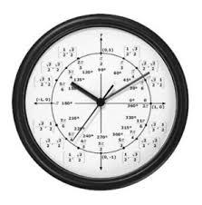 unit circle radian clock