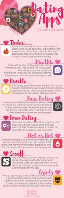 teen dating apps what parents need to know infographic dating apps teenagers are using netsanity