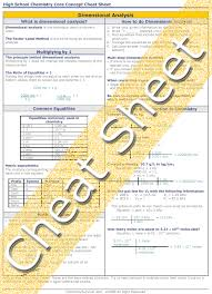chemistry conversion chart cheat sheet high school chemistry dimensional analysis
