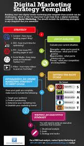 Digital Marketing Strategy Template Infographic Sprint