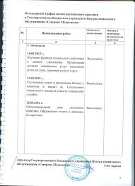Отчет о прохождении производственной практики в росреестре