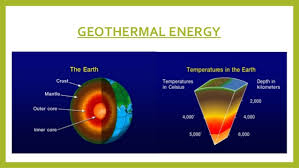 Perfect Geothermal Energy Pictures And Design