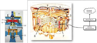 hydroelectric generator diagram. Depiction Of A Cross-section The Hydro-generator (left). Generator|  Download Scientific Diagram Hydroelectric Generator Diagram O