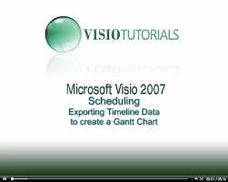 Creating A Gantt Chart In Visio Visio Tutorial