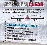 Image result for adopt a fire hydrant cartoon